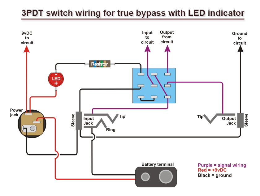 True Byp Wiring Diagram | Online Wiring Diagram